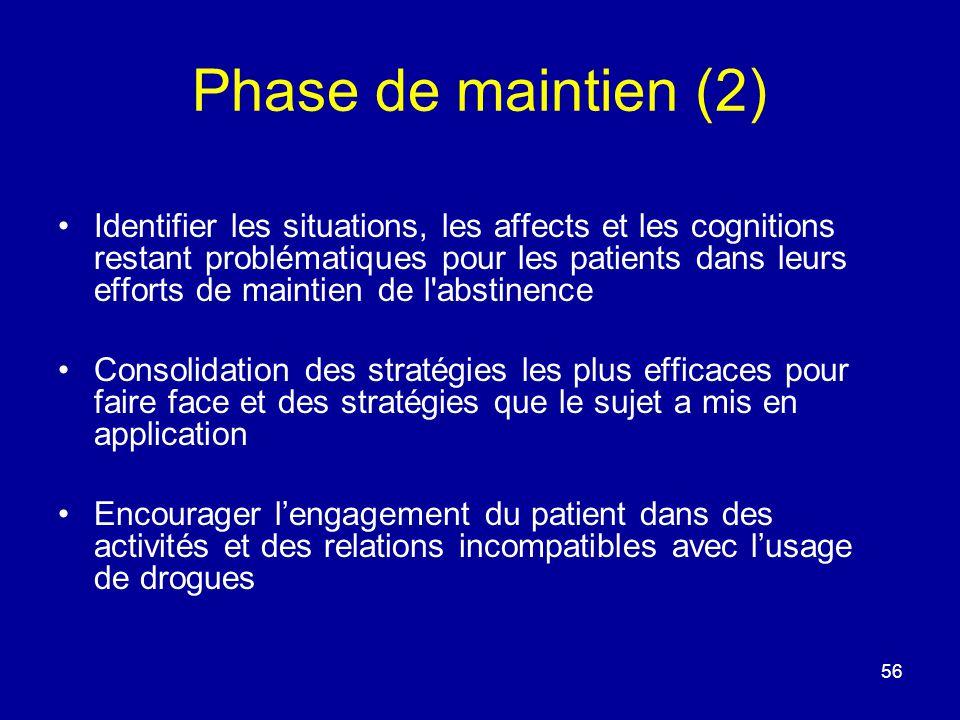 Phase de maintien (2) Identifier les situations, les affects et les cognitions restant problématiques pour les patients dans leurs efforts de maintien