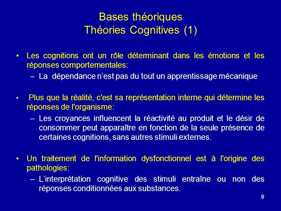 9 Bases théoriques Théories Cognitives (1) Les cognitions ont un rôle déterminant dans les émotions et les réponses comportementales: –La dépendance n