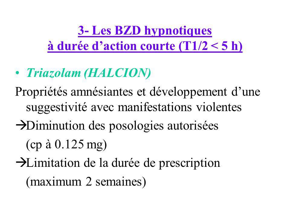 3- Les BZD hypnotiques à durée daction courte (T1/2 < 5 h) Triazolam (HALCION) Propriétés amnésiantes et développement dune suggestivité avec manifest
