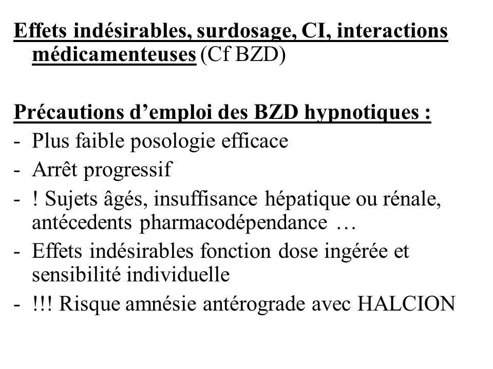 Effets indésirables, surdosage, CI, interactions médicamenteuses (Cf BZD) Précautions demploi des BZD hypnotiques : -Plus faible posologie efficace -A