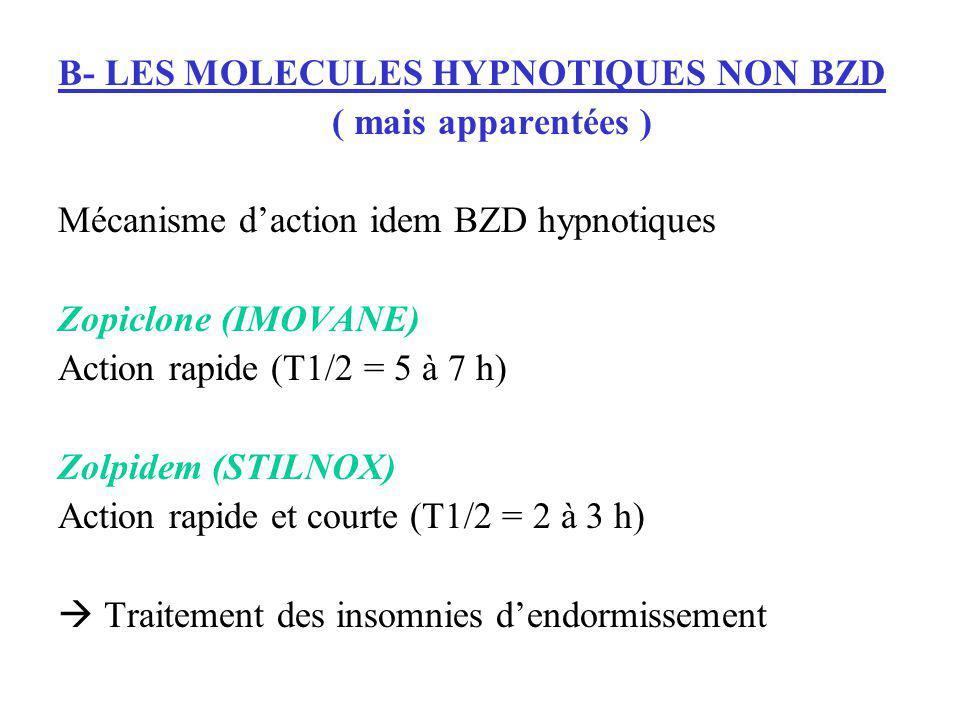 B- LES MOLECULES HYPNOTIQUES NON BZD ( mais apparentées ) Mécanisme daction idem BZD hypnotiques Zopiclone (IMOVANE) Action rapide (T1/2 = 5 à 7 h) Zo