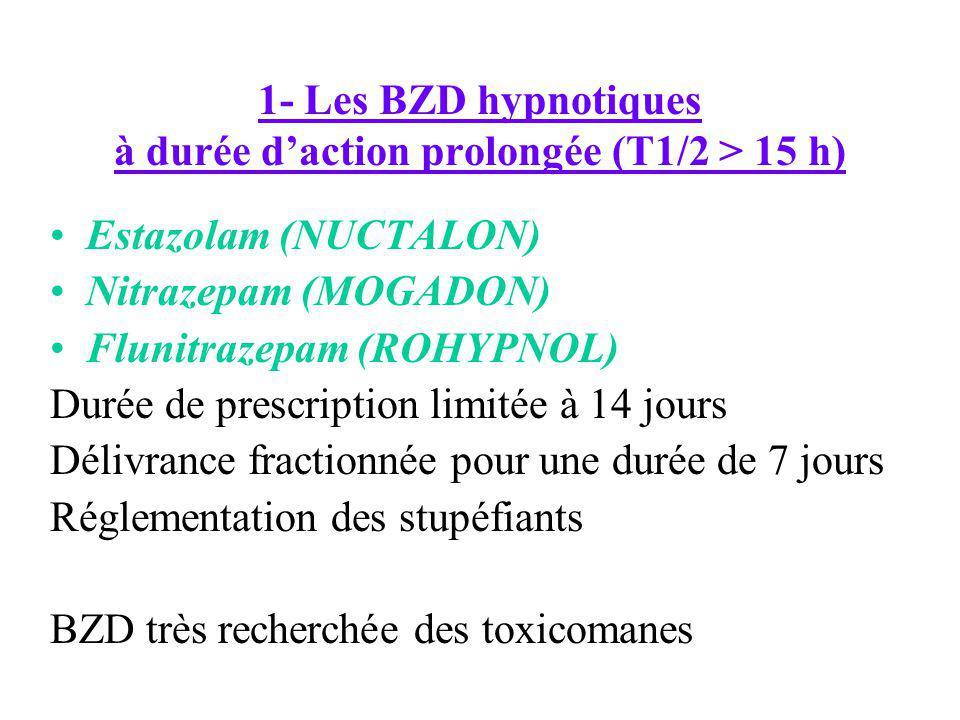 1- Les BZD hypnotiques à durée daction prolongée (T1/2 > 15 h) Estazolam (NUCTALON) Nitrazepam (MOGADON) Flunitrazepam (ROHYPNOL) Durée de prescriptio