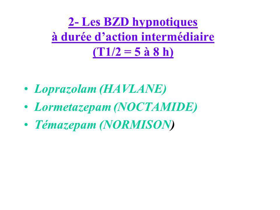 3- Les BZD hypnotiques à durée daction courte (T1/2 < 5 h) Triazolam (HALCION) Propriétés amnésiantes et développement dune suggestivité avec manifestations violentes Diminution des posologies autorisées (cp à 0.125 mg) Limitation de la durée de prescription (maximum 2 semaines)
