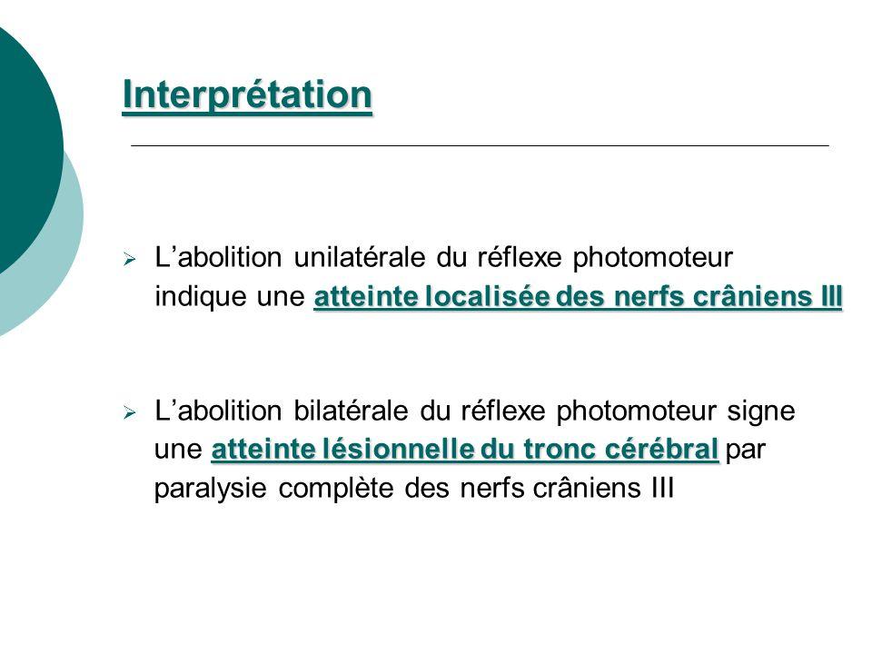 Interprétation Labolition unilatérale du réflexe photomoteur atteinte localisée des nerfs crâniens III indique une atteinte localisée des nerfs crânie