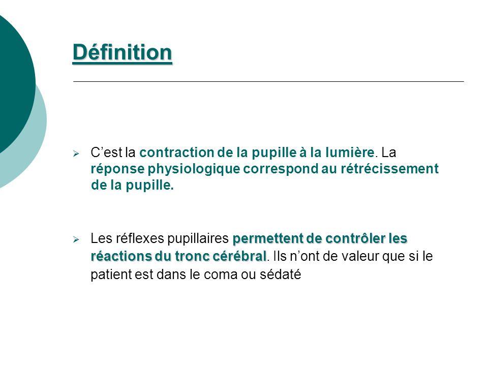 Le réflexe photomoteur implique deux types de nerfs crâniens : - Les nerfs crâniens II (nerfs optiques) : acheminent le stimulus lumineux au cerveau - Les nerfs crâniens III (nerfs oculo-moteurs) : transmettent la réponse du cerveau au stimulus lumineux, cest-à-dire la contraction de la pupille Les noyaux des nerfs crâniens III sont situés dans le tronc cérébral tronc cérébral et plus particulièrement au niveau du mésencéphale Physiopathologie