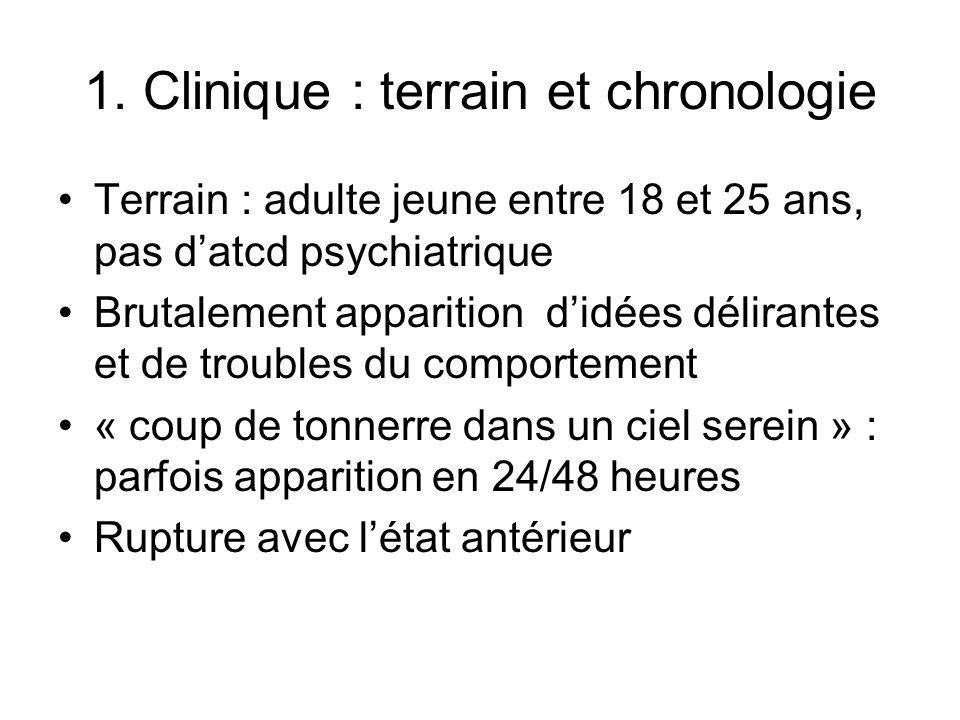 1.Clinique : terrain et chronologie aigu : début des troubles inférieur à 6 mois.