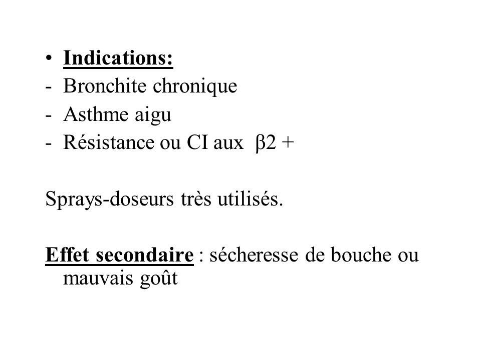 Indications: -Bronchite chronique -Asthme aigu -Résistance ou CI aux β2 + Sprays-doseurs très utilisés. Effet secondaire : sécheresse de bouche ou mau