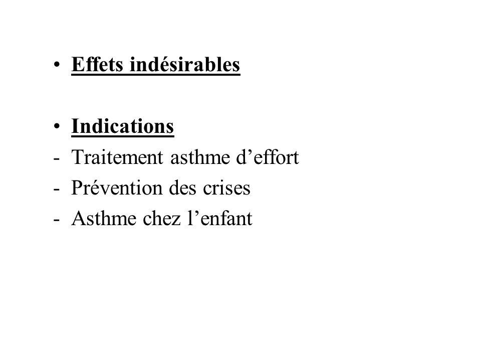Effets indésirables Indications -Traitement asthme deffort -Prévention des crises -Asthme chez lenfant