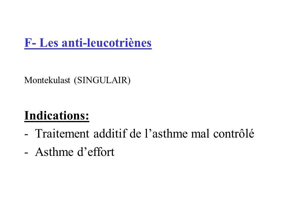 F- Les anti-leucotriènes Montekulast (SINGULAIR) Indications: -Traitement additif de lasthme mal contrôlé -Asthme deffort