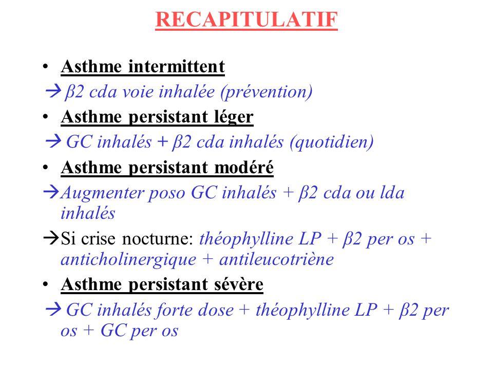 RECAPITULATIF Asthme intermittent β2 cda voie inhalée (prévention) Asthme persistant léger GC inhalés + β2 cda inhalés (quotidien) Asthme persistant m
