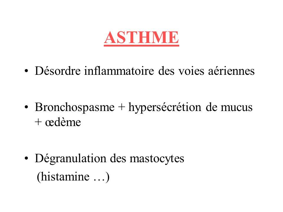 ASTHME Désordre inflammatoire des voies aériennes Bronchospasme + hypersécrétion de mucus + œdème Dégranulation des mastocytes (histamine …)