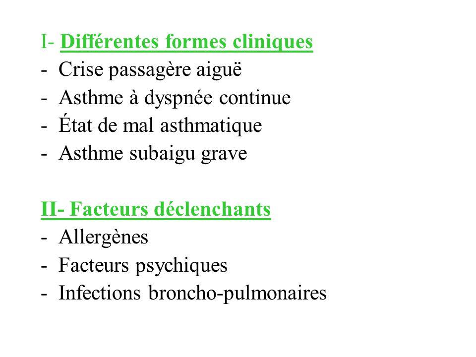 I- Différentes formes cliniques -Crise passagère aiguë -Asthme à dyspnée continue -État de mal asthmatique -Asthme subaigu grave II- Facteurs déclench