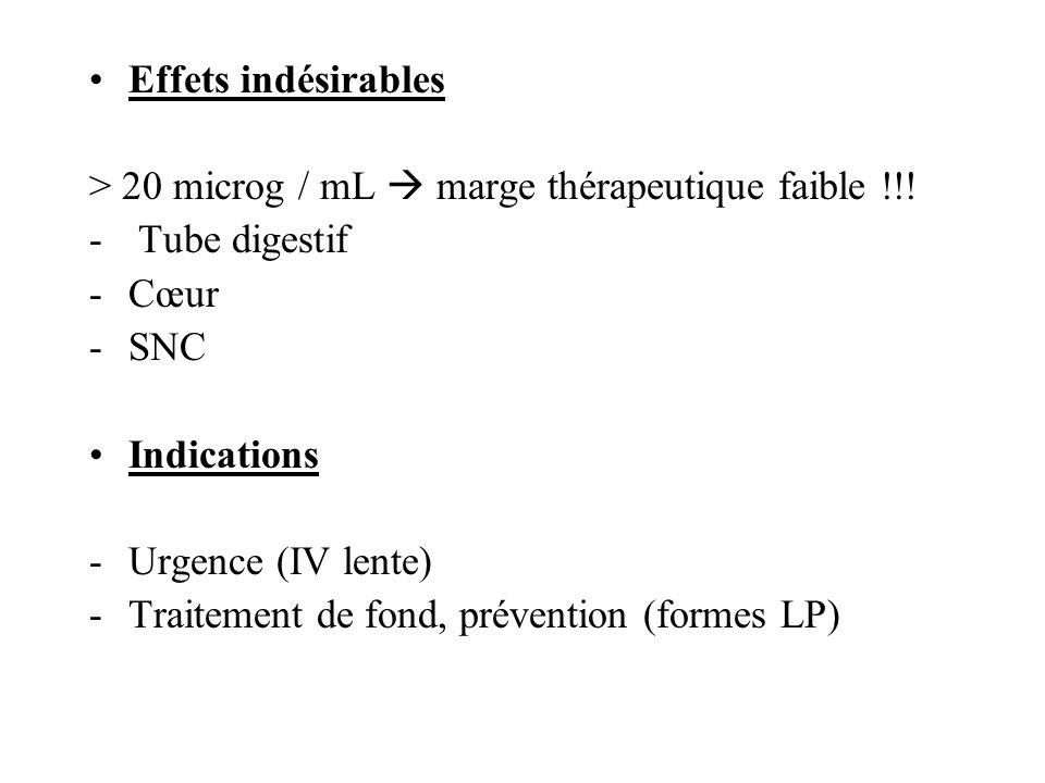 Effets indésirables > 20 microg / mL marge thérapeutique faible !!! - Tube digestif -Cœur -SNC Indications -Urgence (IV lente) -Traitement de fond, pr
