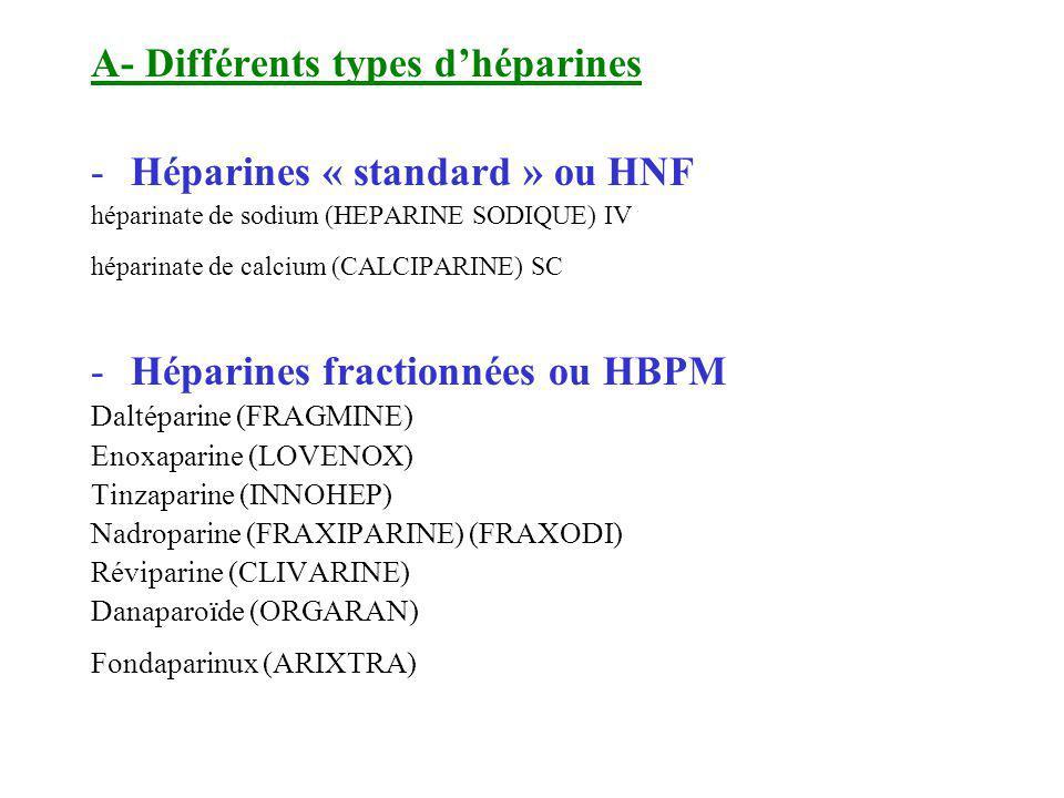 A- Différents types dhéparines -Héparines « standard » ou HNF héparinate de sodium (HEPARINE SODIQUE) IV héparinate de calcium (CALCIPARINE) SC -Hépar