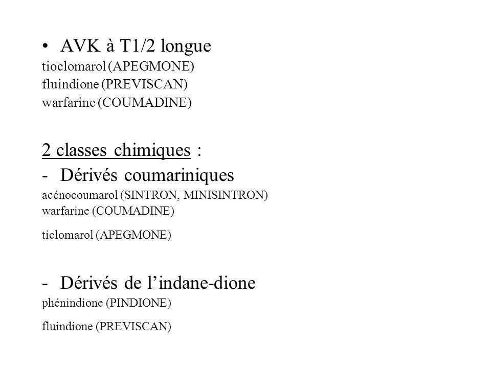 AVK à T1/2 longue tioclomarol (APEGMONE) fluindione (PREVISCAN) warfarine (COUMADINE) 2 classes chimiques : -Dérivés coumariniques acénocoumarol (SINT