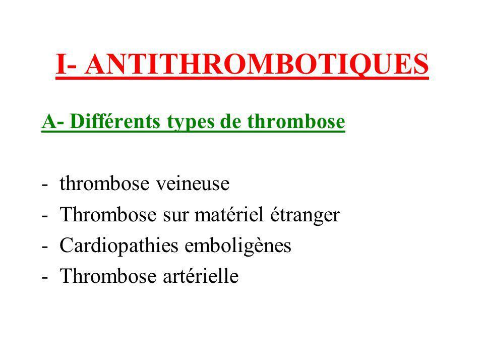 I- ANTITHROMBOTIQUES A- Différents types de thrombose -thrombose veineuse -Thrombose sur matériel étranger -Cardiopathies emboligènes -Thrombose artér