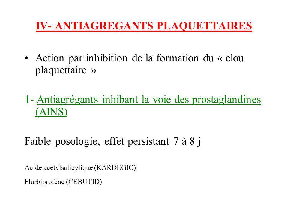 IV- ANTIAGREGANTS PLAQUETTAIRES Action par inhibition de la formation du « clou plaquettaire » 1- Antiagrégants inhibant la voie des prostaglandines (