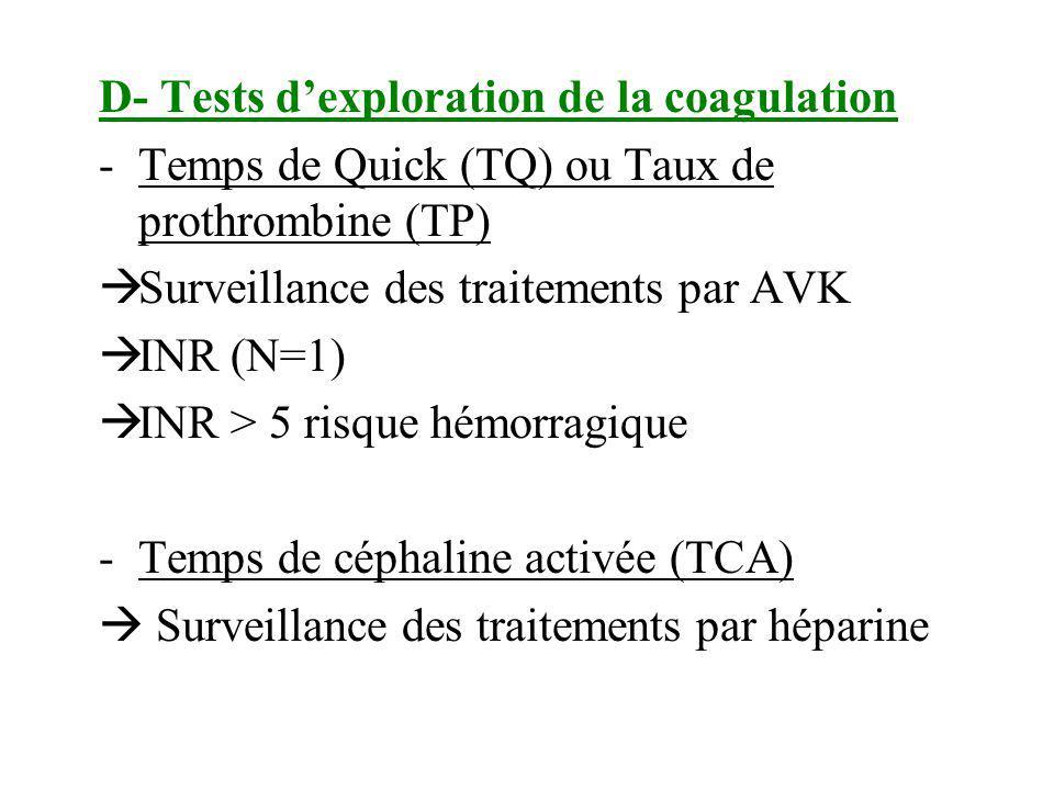 D- Tests dexploration de la coagulation -Temps de Quick (TQ) ou Taux de prothrombine (TP) Surveillance des traitements par AVK INR (N=1) INR > 5 risqu