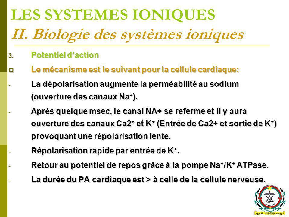 LES SYSTEMES IONIQUES II. Biologie des systèmes ioniques 3. Potentiel daction Le mécanisme est le suivant pour la cellule cardiaque: Le mécanisme est
