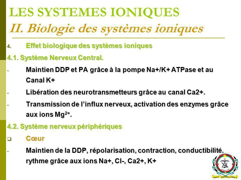 LES SYSTEMES IONIQUES II. Biologie des systèmes ioniques 4. Effet biologique des systèmes ioniques 4.1. Système Nerveux Central. - Maintien DDP et PA