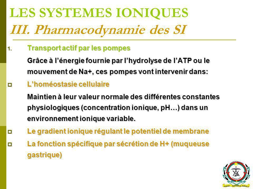 LES SYSTEMES IONIQUES III. Pharmacodynamie des SI 1. Transport actif par les pompes Grâce à lénergie fournie par lhydrolyse de lATP ou le mouvement de