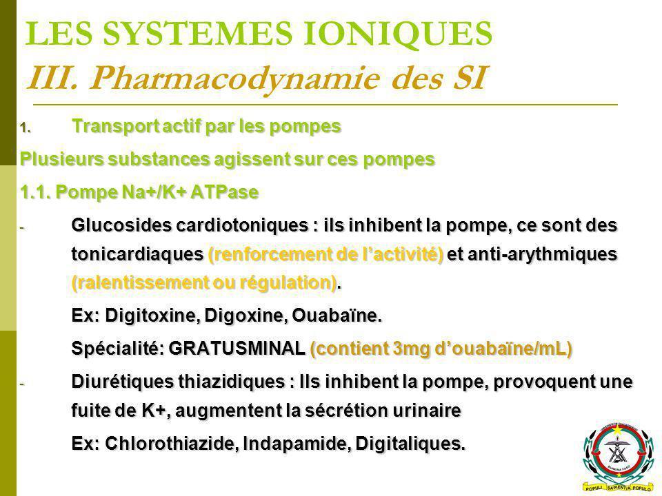 LES SYSTEMES IONIQUES III. Pharmacodynamie des SI 1. Transport actif par les pompes Plusieurs substances agissent sur ces pompes 1.1. Pompe Na+/K+ ATP
