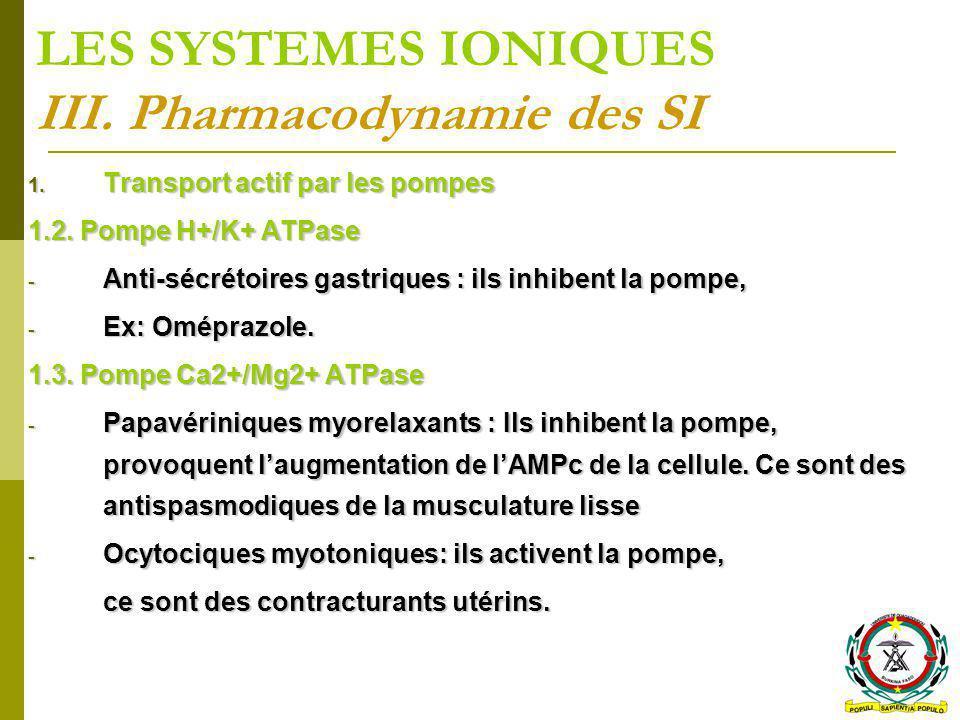 LES SYSTEMES IONIQUES III. Pharmacodynamie des SI 1. Transport actif par les pompes 1.2. Pompe H+/K+ ATPase - Anti-sécrétoires gastriques : ils inhibe