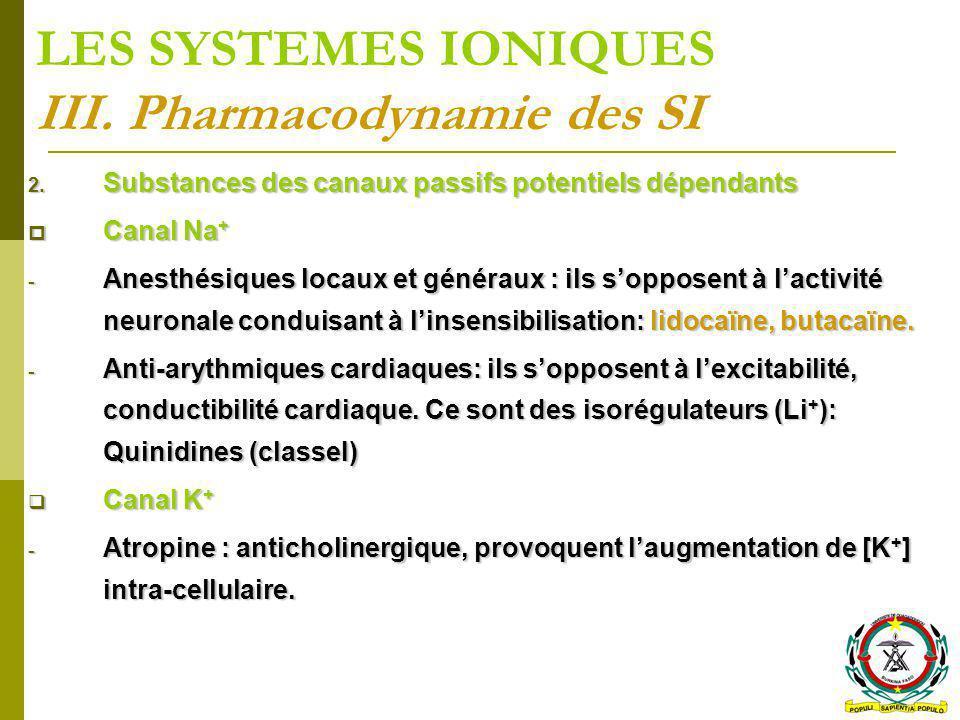 LES SYSTEMES IONIQUES III. Pharmacodynamie des SI 2. Substances des canaux passifs potentiels dépendants Canal Na + Canal Na + - Anesthésiques locaux