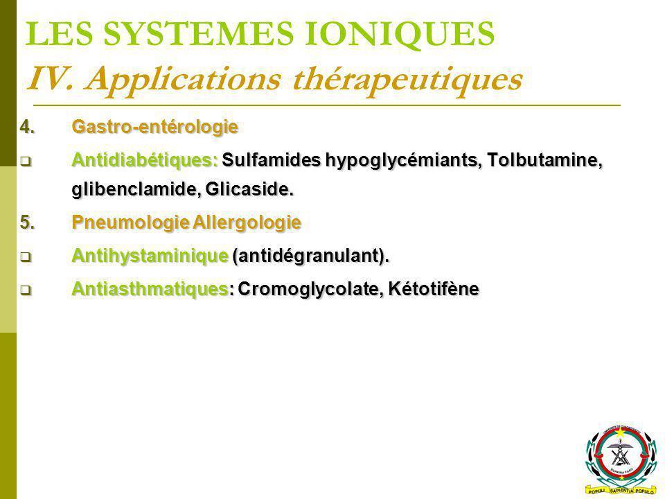 LES SYSTEMES IONIQUES IV. Applications thérapeutiques 4.Gastro-entérologie Antidiabétiques: Sulfamides hypoglycémiants, Tolbutamine, glibenclamide, Gl