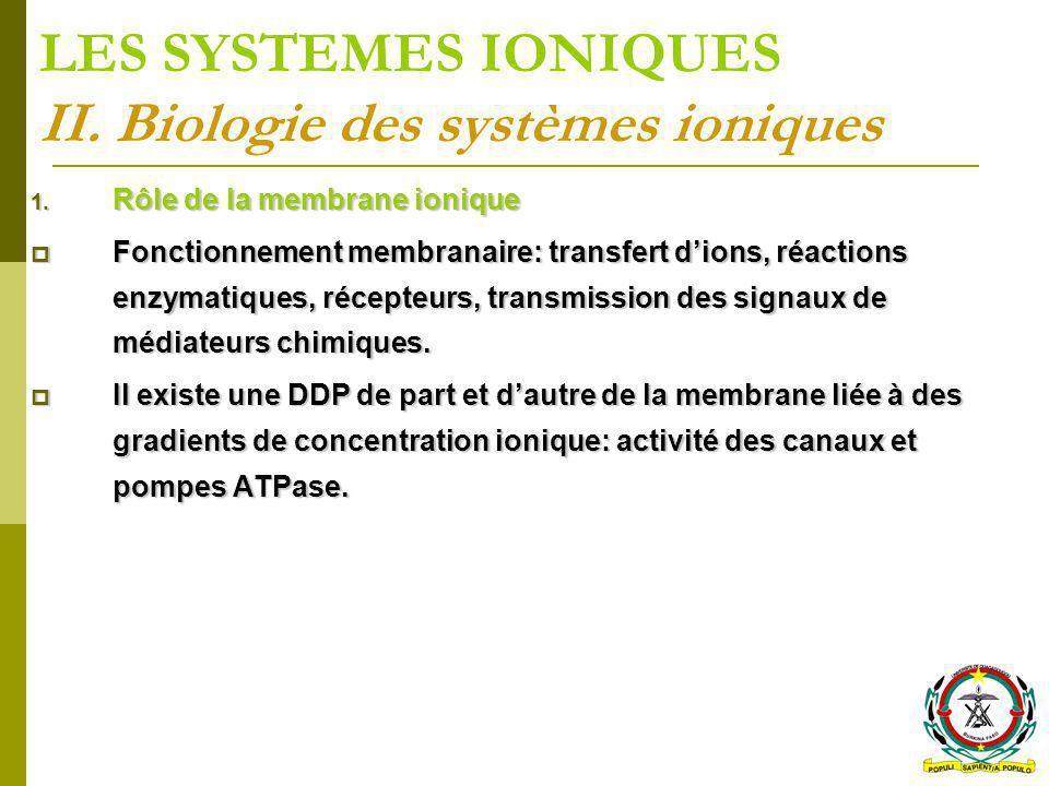 LES SYSTEMES IONIQUES II. Biologie des systèmes ioniques 1. Rôle de la membrane ionique Fonctionnement membranaire: transfert dions, réactions enzymat