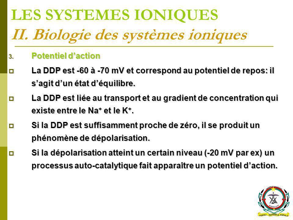 LES SYSTEMES IONIQUES II. Biologie des systèmes ioniques 3. Potentiel daction La DDP est -60 à -70 mV et correspond au potentiel de repos: il sagit du