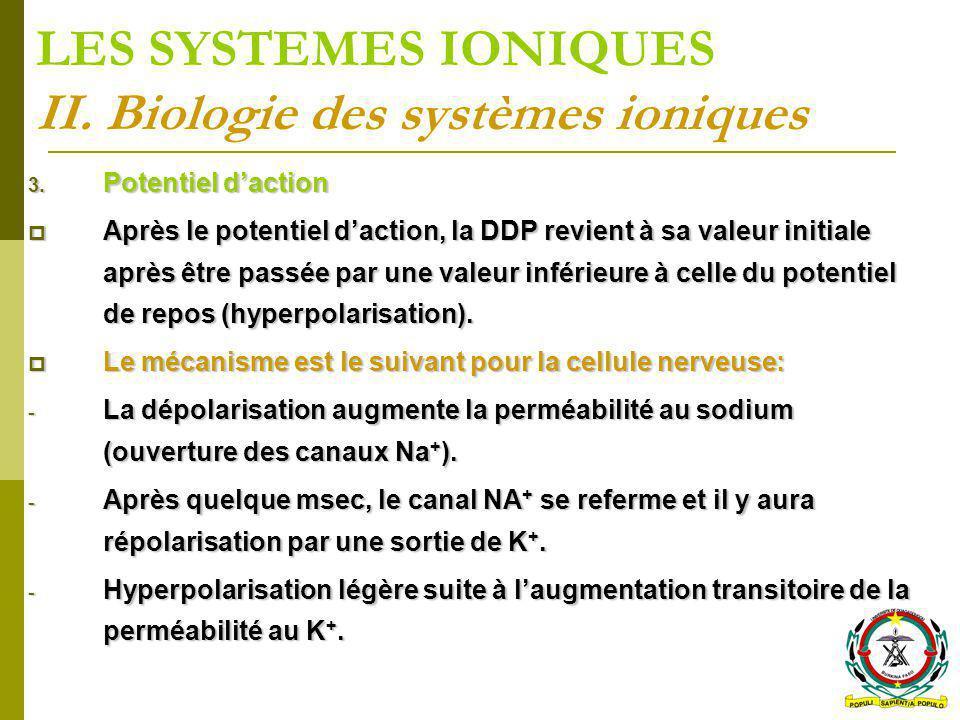 LES SYSTEMES IONIQUES II. Biologie des systèmes ioniques 3. Potentiel daction Après le potentiel daction, la DDP revient à sa valeur initiale après êt