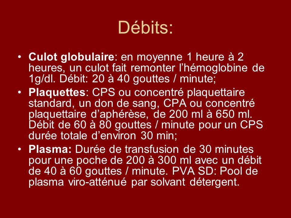 Débits: Culot globulaire: en moyenne 1 heure à 2 heures, un culot fait remonter lhémoglobine de 1g/dl. Débit: 20 à 40 gouttes / minute; Plaquettes: CP