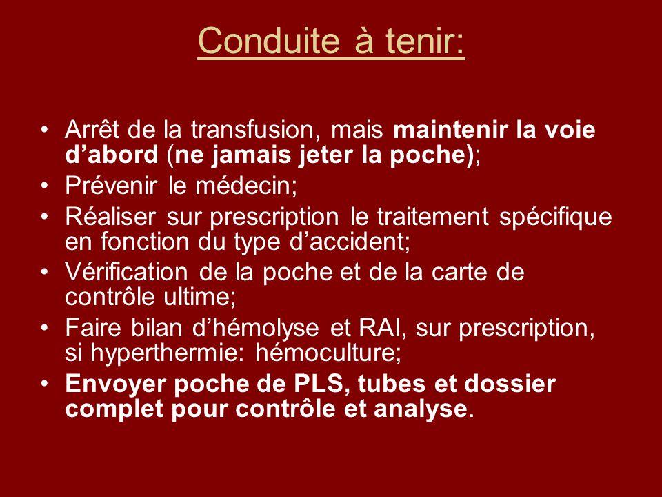 Conduite à tenir: Arrêt de la transfusion, mais maintenir la voie dabord (ne jamais jeter la poche); Prévenir le médecin; Réaliser sur prescription le