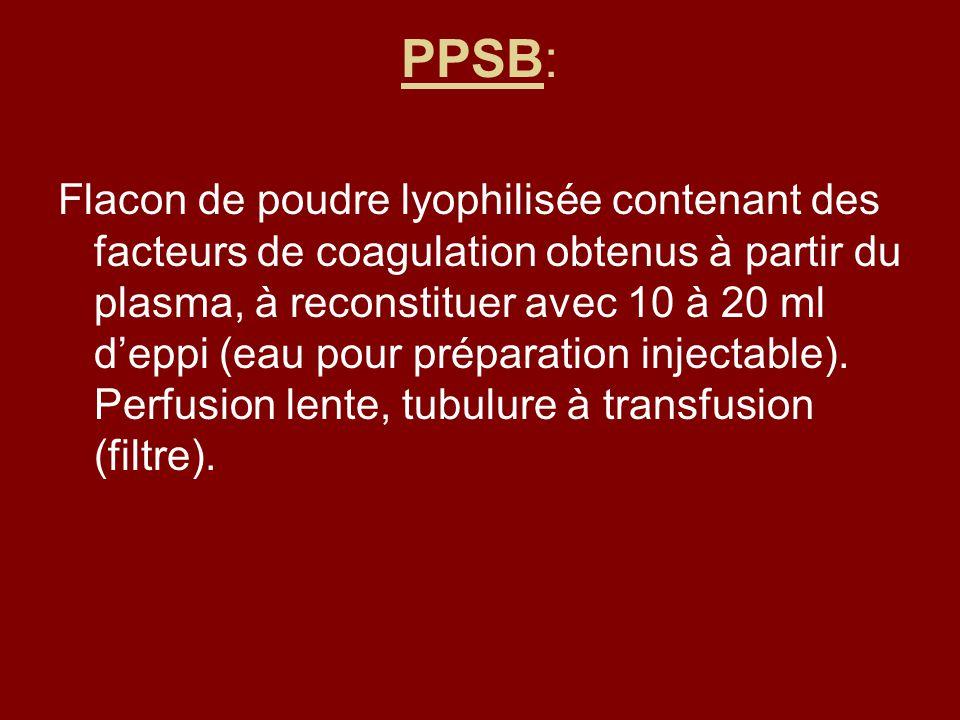 PPSB: Flacon de poudre lyophilisée contenant des facteurs de coagulation obtenus à partir du plasma, à reconstituer avec 10 à 20 ml deppi (eau pour pr