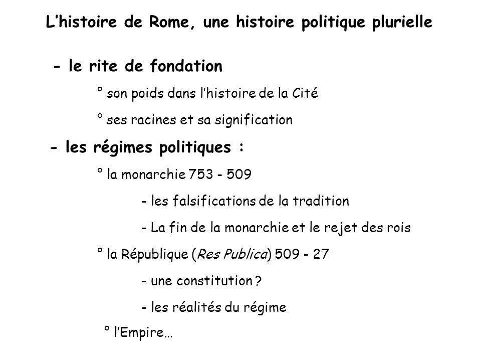 Lhistoire de Rome, une histoire politique plurielle - les régimes politiques : ° la monarchie 753 - 509 - le rite de fondation ° son poids dans lhisto
