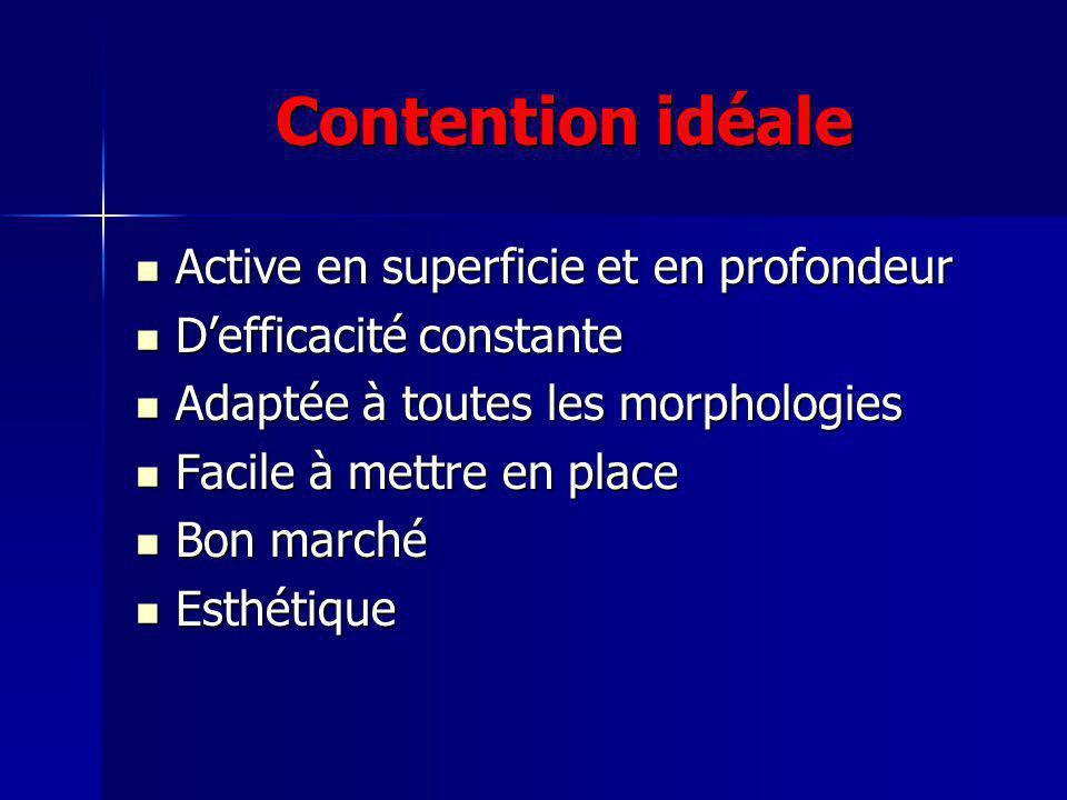 Contention idéale Active en superficie et en profondeur Active en superficie et en profondeur Defficacité constante Defficacité constante Adaptée à to