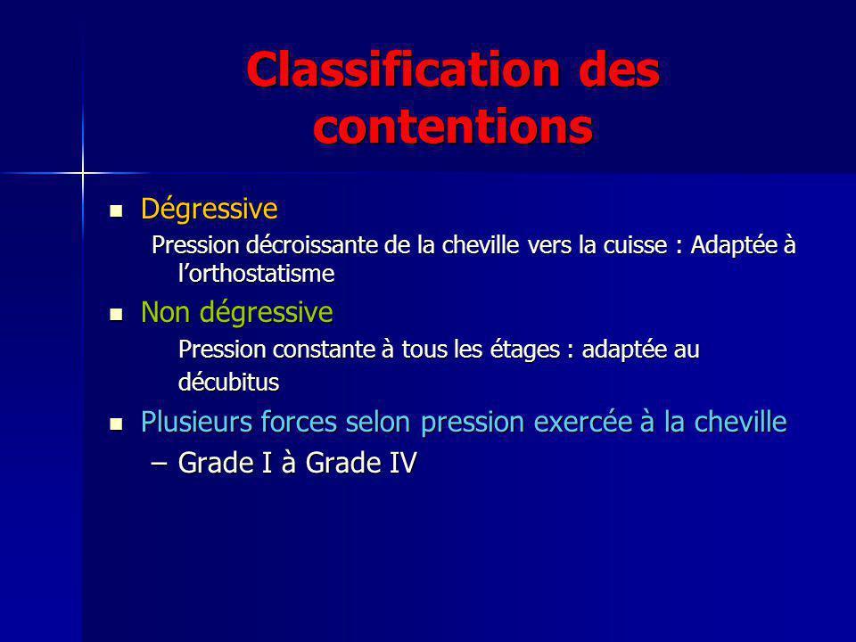Classification des contentions Dégressive Dégressive Pression décroissante de la cheville vers la cuisse : Adaptée à lorthostatisme Non dégressive Non