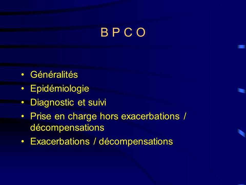 B P C O Généralités Epidémiologie Diagnostic et suivi Prise en charge hors exacerbations / décompensations Exacerbations / décompensations