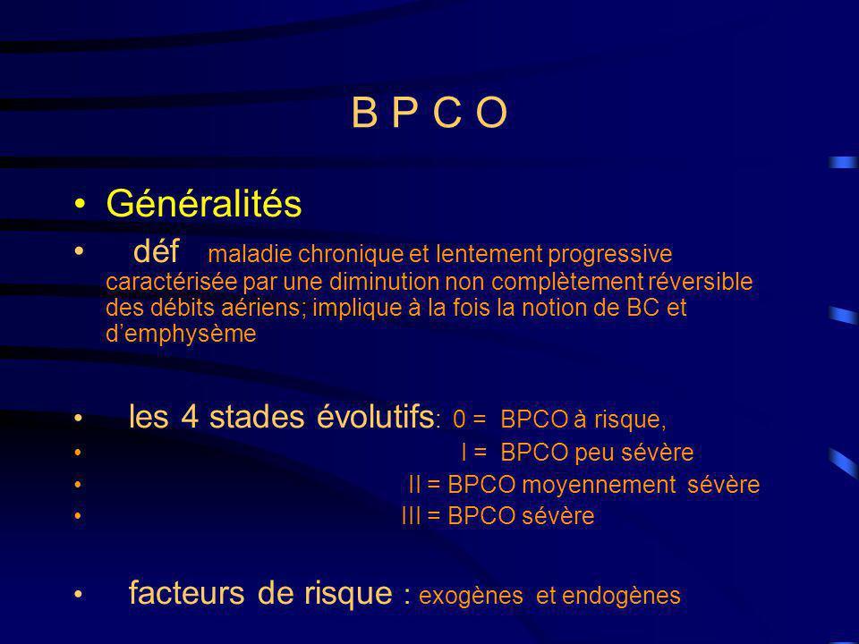 B P C O Généralités déf maladie chronique et lentement progressive caractérisée par une diminution non complètement réversible des débits aériens; implique à la fois la notion de BC et demphysème les 4 stades évolutifs : 0 = BPCO à risque, I = BPCO peu sévère II = BPCO moyennement sévère III = BPCO sévère facteurs de risque : exogènes et endogènes