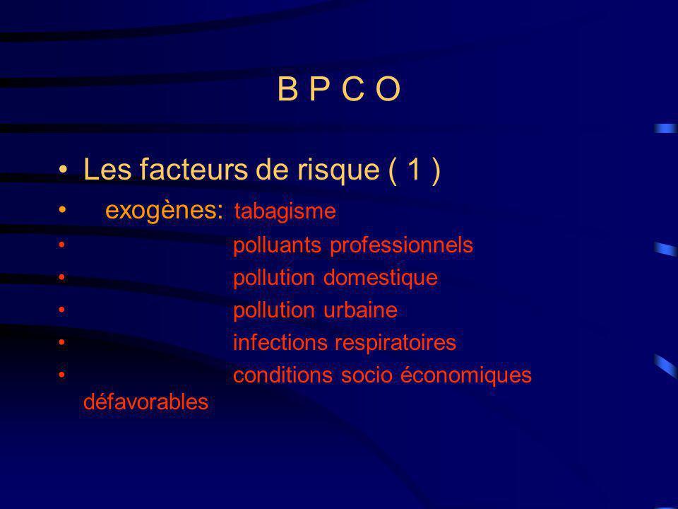 B P C O Les facteurs de risque ( 1 ) exogènes: tabagisme polluants professionnels pollution domestique pollution urbaine infections respiratoires conditions socio économiques défavorables