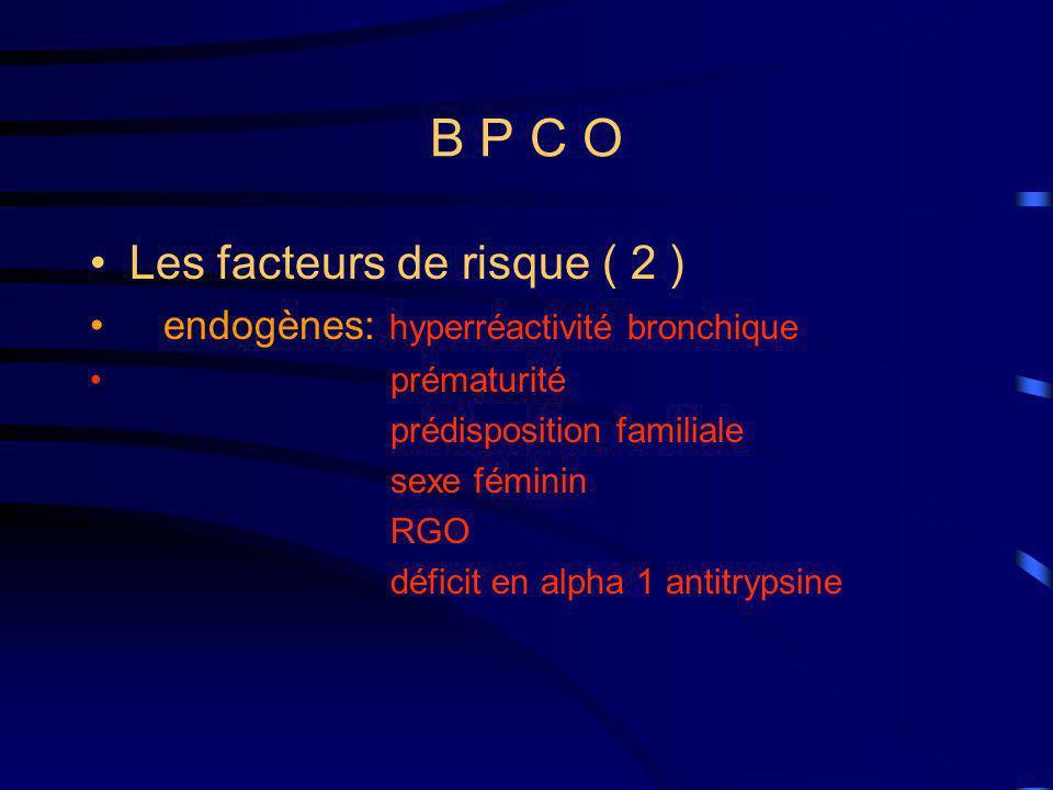 B P C O Les facteurs de risque ( 2 ) endogènes: hyperréactivité bronchique prématurité prédisposition familiale sexe féminin RGO déficit en alpha 1 antitrypsine