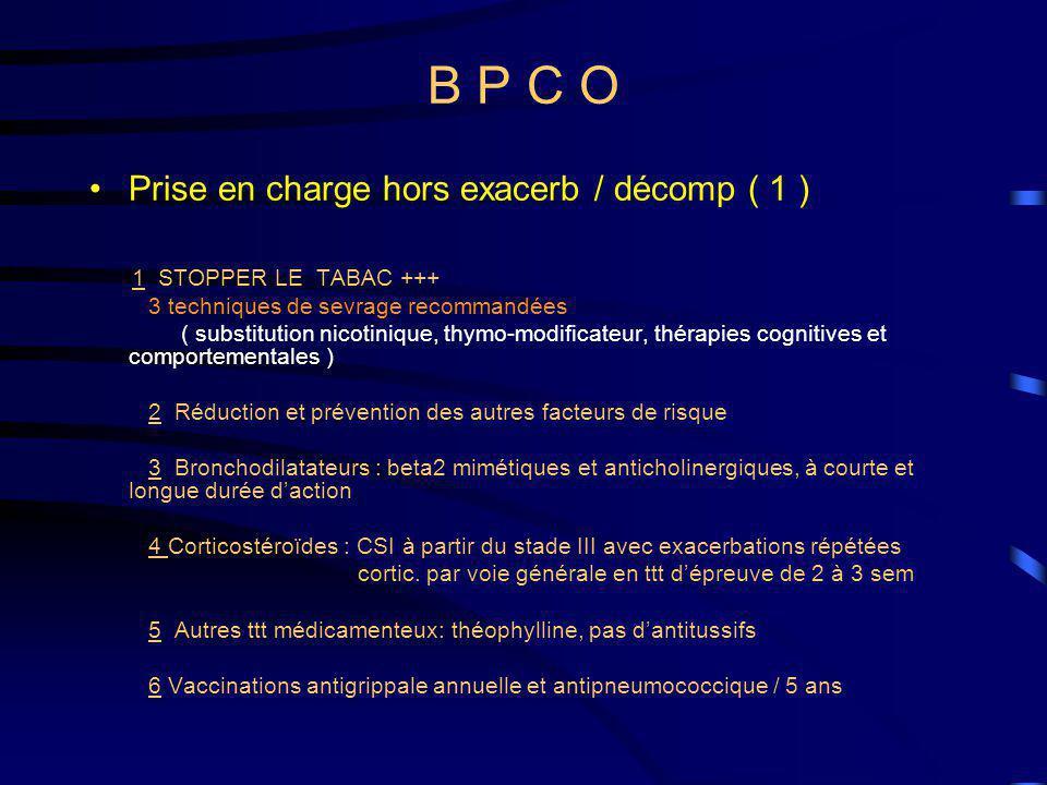 B P C O Prise en charge hors exacerb / décomp ( 1 ) 1 STOPPER LE TABAC +++ 3 techniques de sevrage recommandées ( substitution nicotinique, thymo-modificateur, thérapies cognitives et comportementales ) 2 Réduction et prévention des autres facteurs de risque 3 Bronchodilatateurs : beta2 mimétiques et anticholinergiques, à courte et longue durée daction 4 Corticostéroïdes : CSI à partir du stade III avec exacerbations répétées cortic.