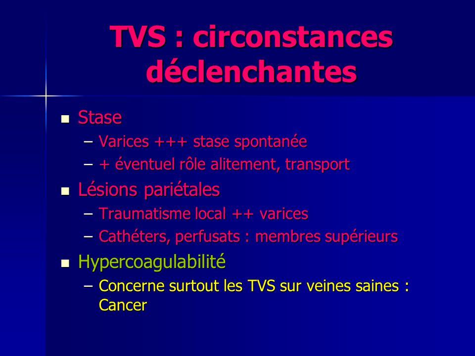 TVS : circonstances déclenchantes Stase Stase –Varices +++ stase spontanée –+ éventuel rôle alitement, transport Lésions pariétales Lésions pariétales