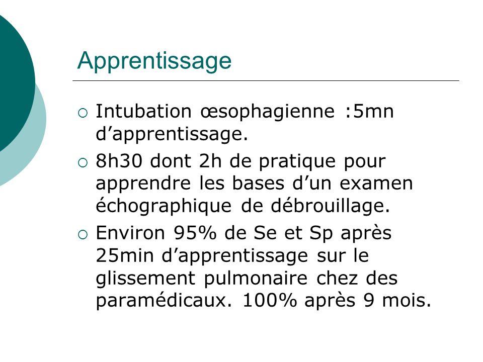Apprentissage Intubation œsophagienne :5mn dapprentissage. 8h30 dont 2h de pratique pour apprendre les bases dun examen échographique de débrouillage.
