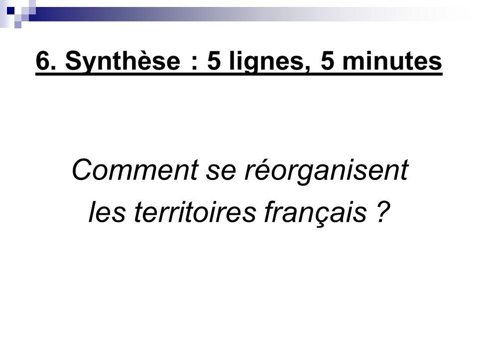 6. Synthèse : 5 lignes, 5 minutes Comment se réorganisent les territoires français ?