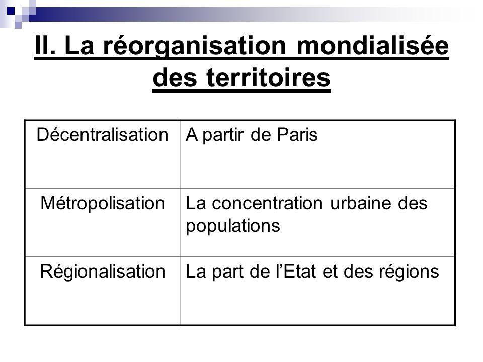 II. La réorganisation mondialisée des territoires DécentralisationA partir de Paris MétropolisationLa concentration urbaine des populations Régionalis