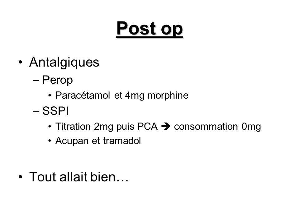 Post op Antalgiques –Perop Paracétamol et 4mg morphine –SSPI Titration 2mg puis PCA consommation 0mg Acupan et tramadol Tout allait bien…