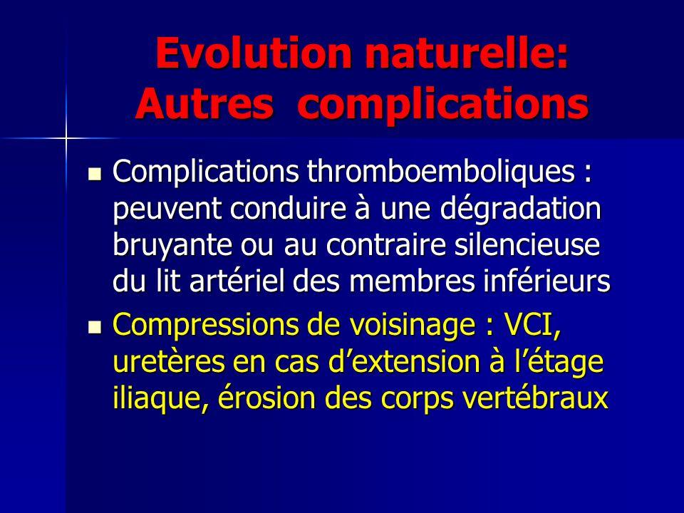 Evolution naturelle: Autres complications Complications thromboemboliques : peuvent conduire à une dégradation bruyante ou au contraire silencieuse du lit artériel des membres inférieurs Complications thromboemboliques : peuvent conduire à une dégradation bruyante ou au contraire silencieuse du lit artériel des membres inférieurs Compressions de voisinage : VCI, uretères en cas dextension à létage iliaque, érosion des corps vertébraux Compressions de voisinage : VCI, uretères en cas dextension à létage iliaque, érosion des corps vertébraux