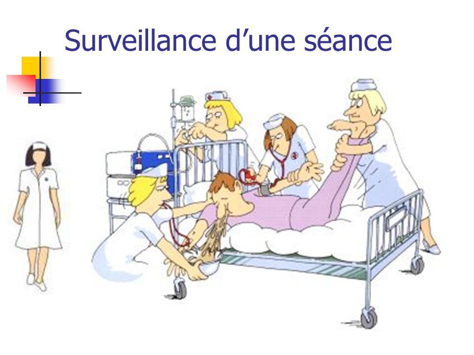 Surveillance dune séance